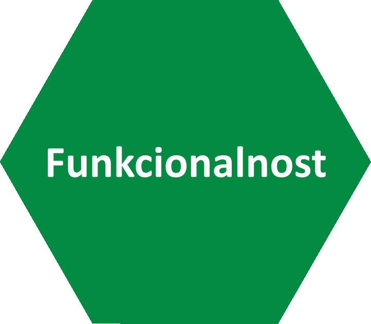 Funkcionalnost