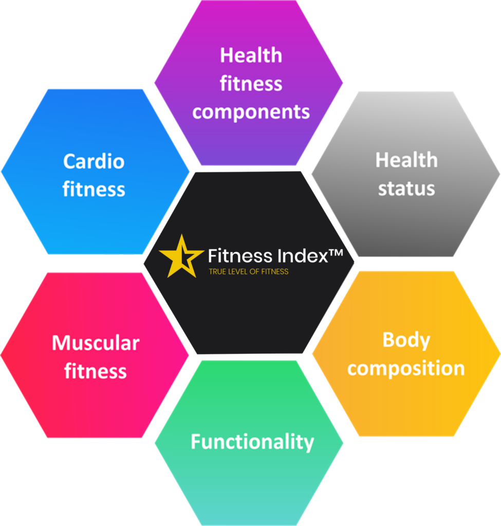 Healt-fitness-components-new